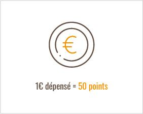 1€ dépensé = 50 pts
